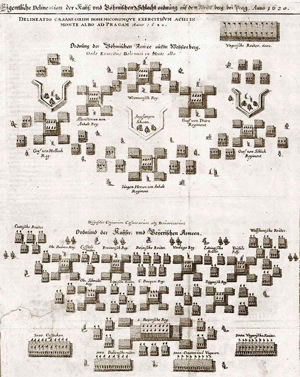 Avbildning av truppernas positioner under Slaget vid Vita berget som inledde Trettioåriga kriget