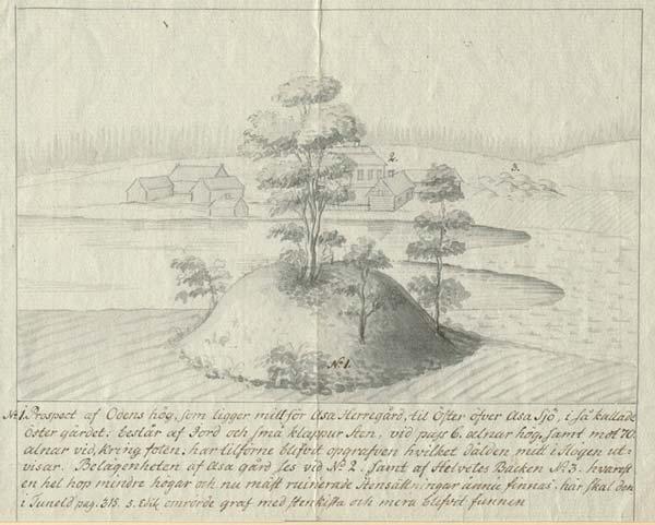 Teckning föreställande Blothögen med Asagård i bakgrunden