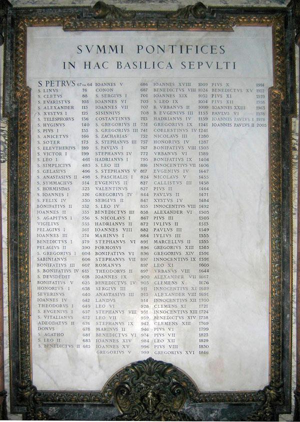 Lista på namn över de påvar som begravts i Peterskyrkan